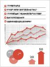 中国铜产业链常规报告